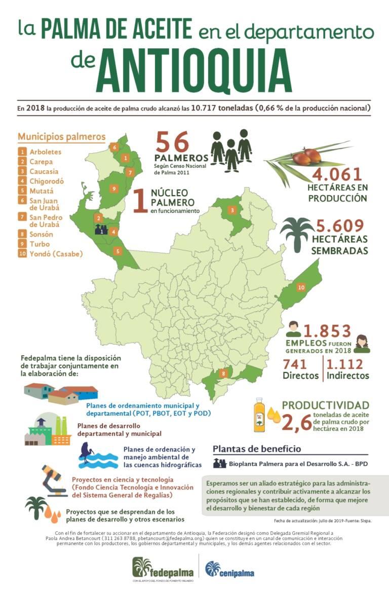 palma mapas Antioquia