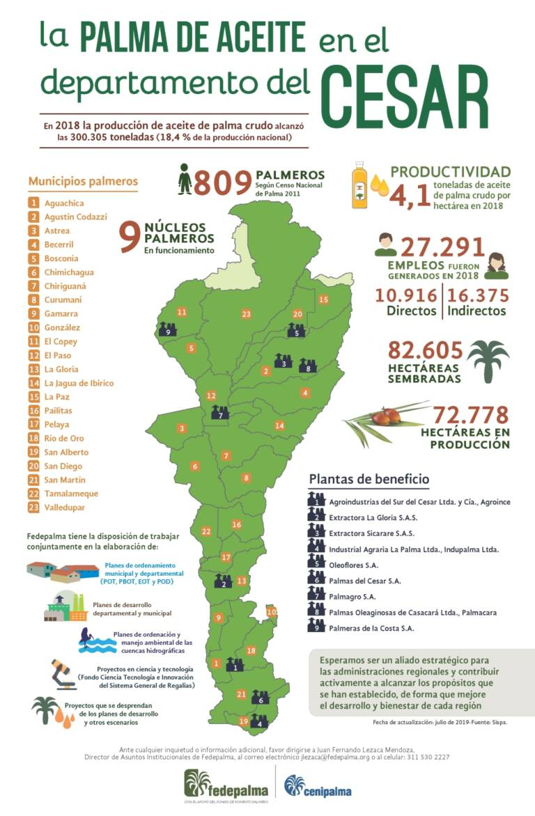 palma mapas Cesar