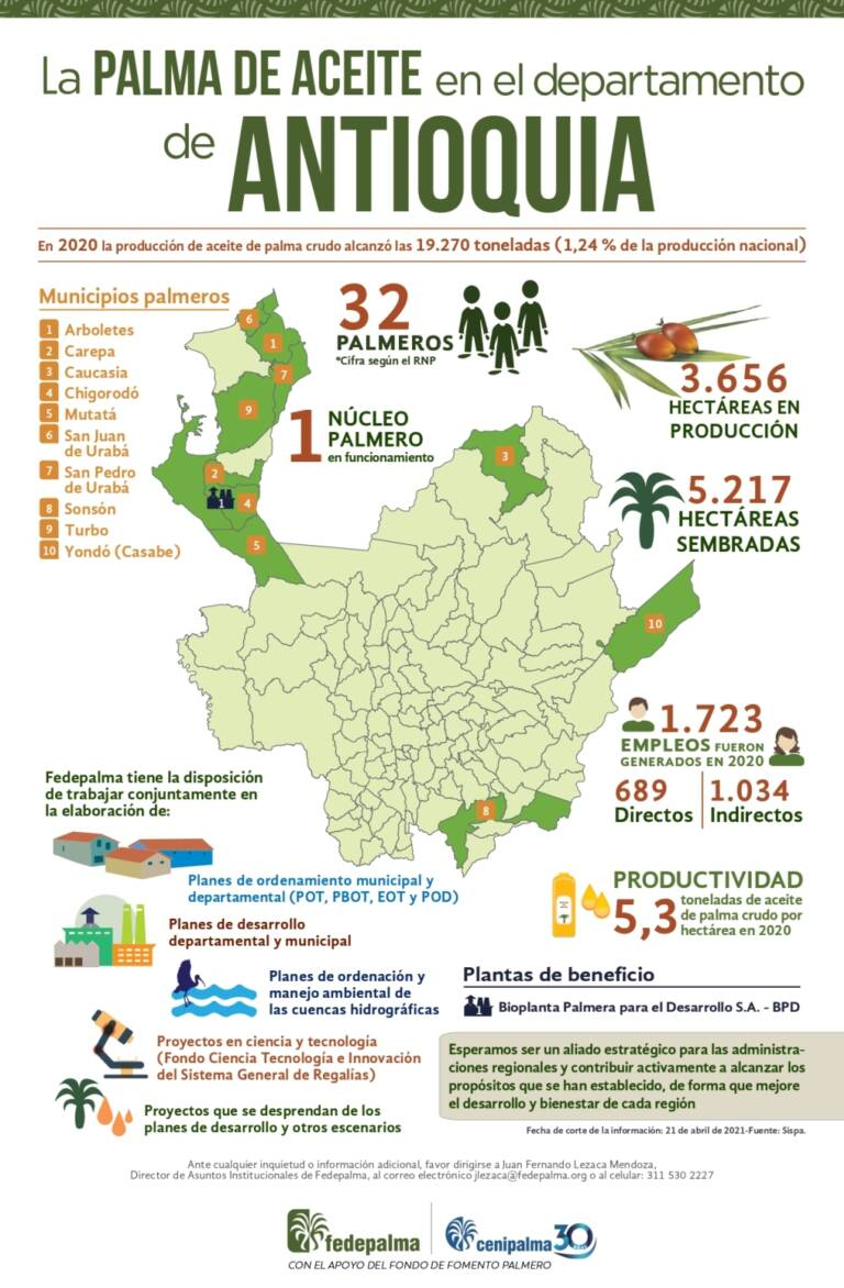 Infografia Antioquia 2021