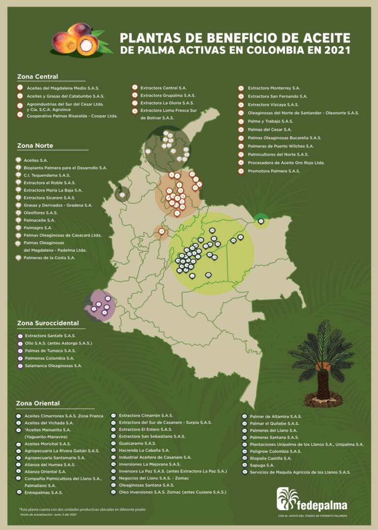 Plantas de beneficio de aceite de palma activas en Colombia 2021_Baja
